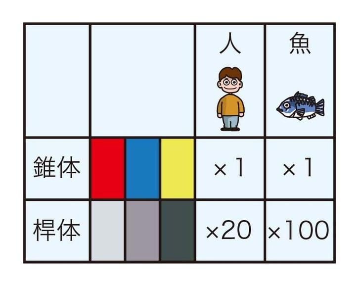 163_169tsuriesa_himitsu08