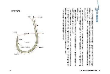 CS-001-tsuri-bari