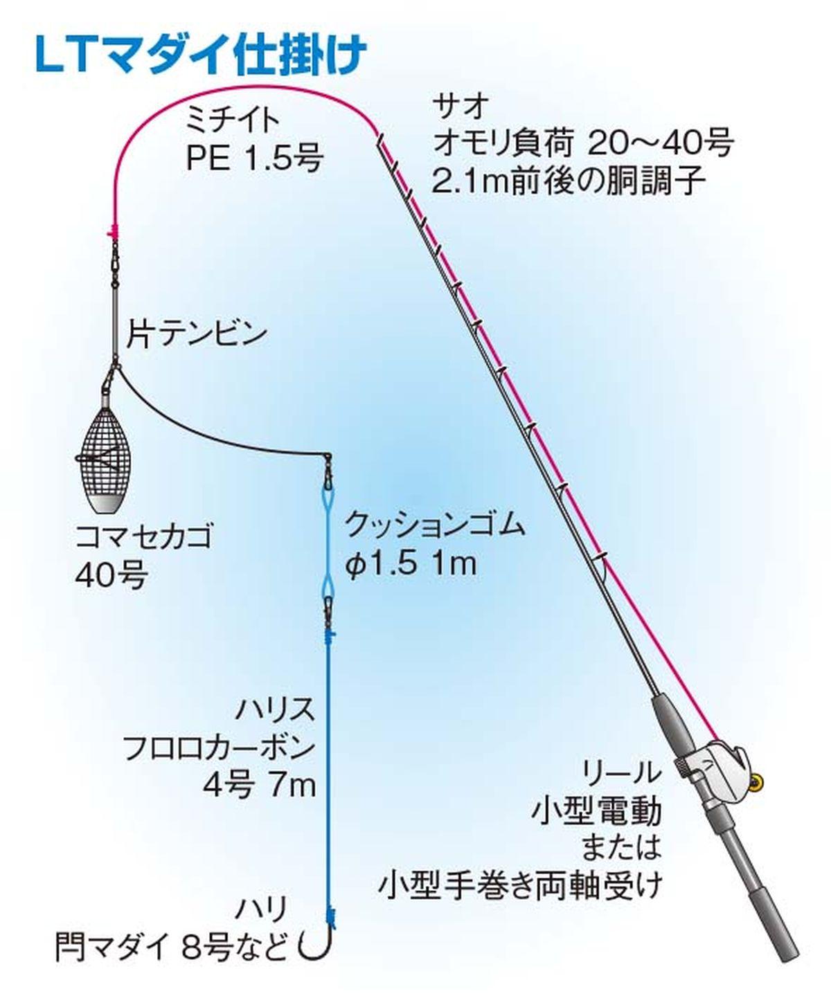 064-067-yamaguchi-madai_cs6 (31)