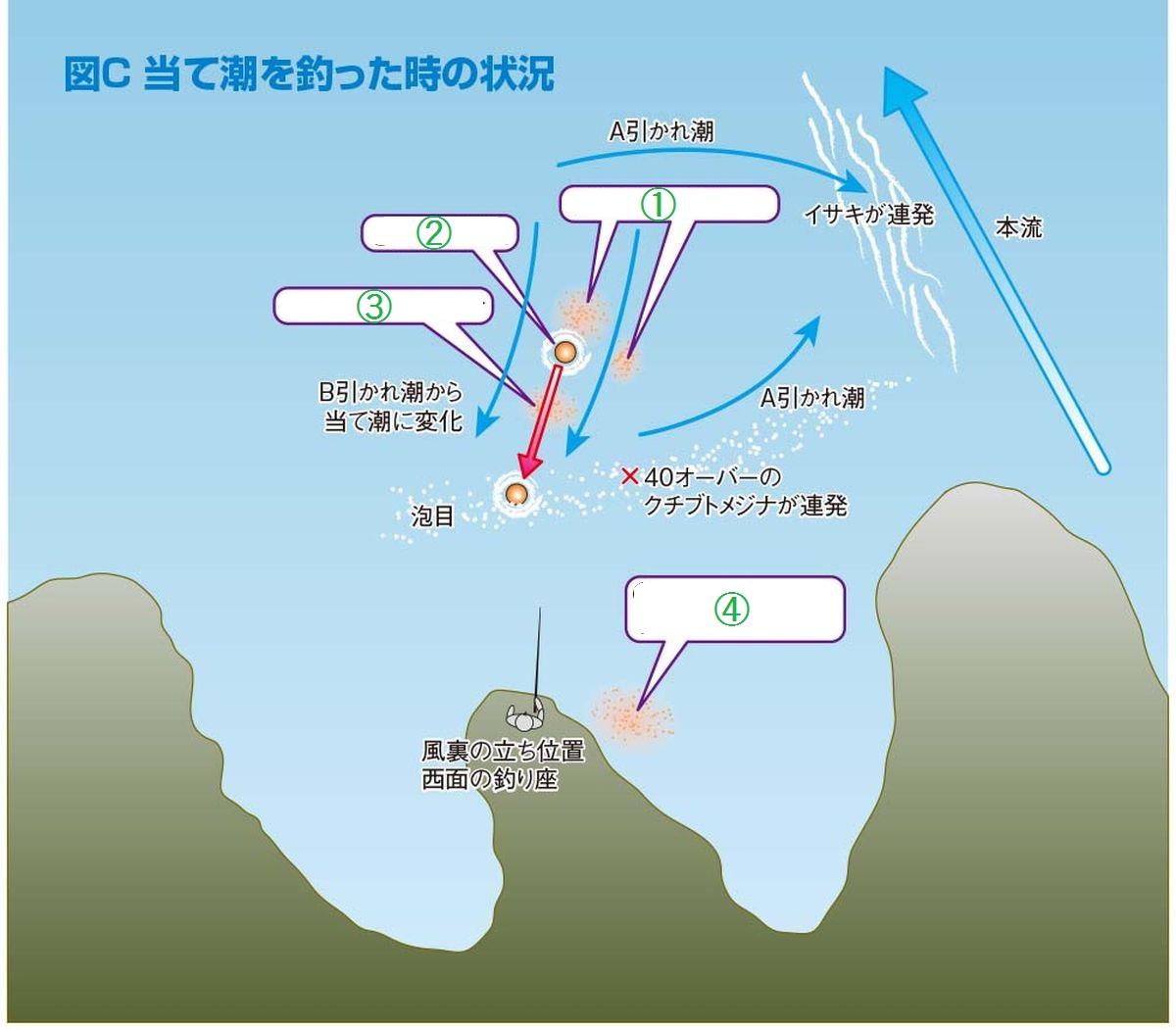 088-091tanaka-highteku_cs6 (20)