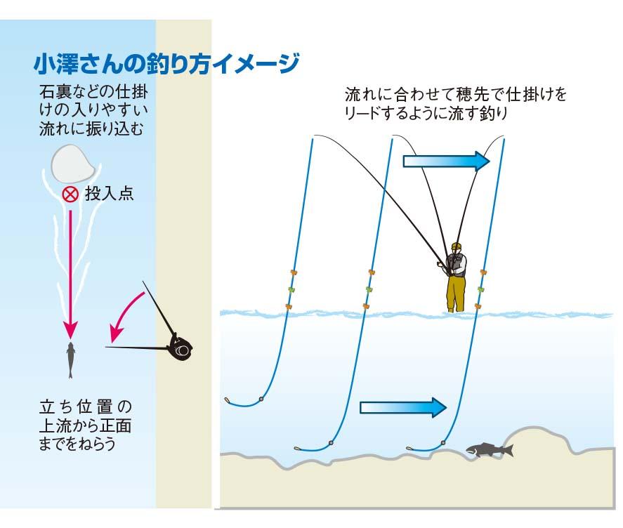 p024-028 image 01 ozawa