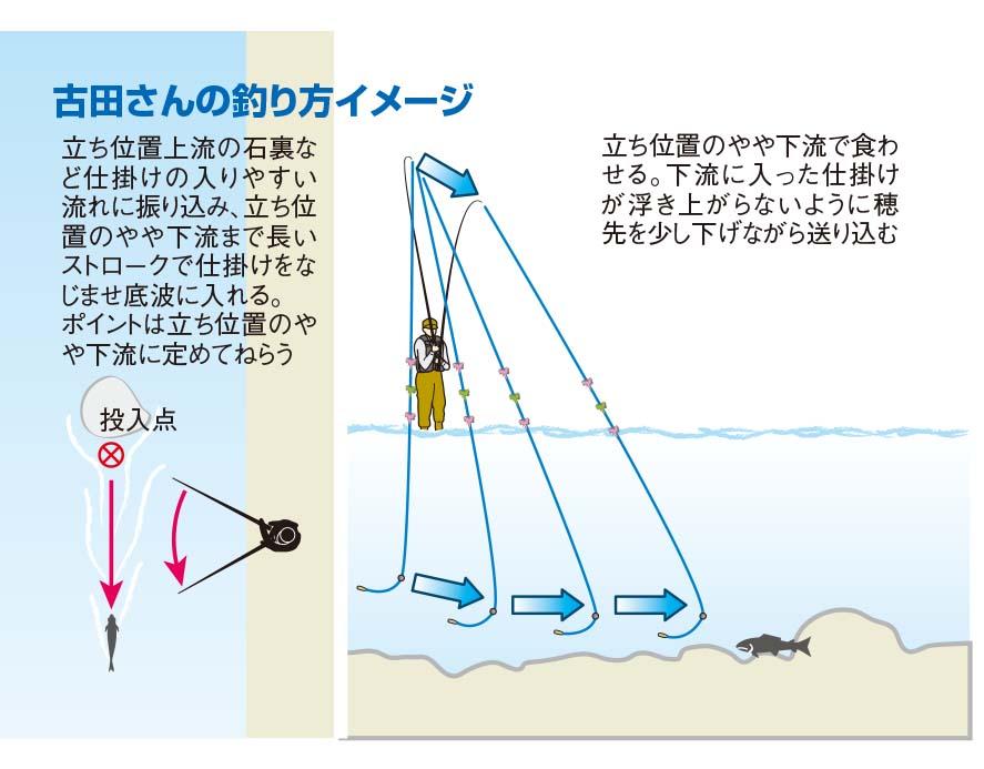 p024-028 image 02 furuta