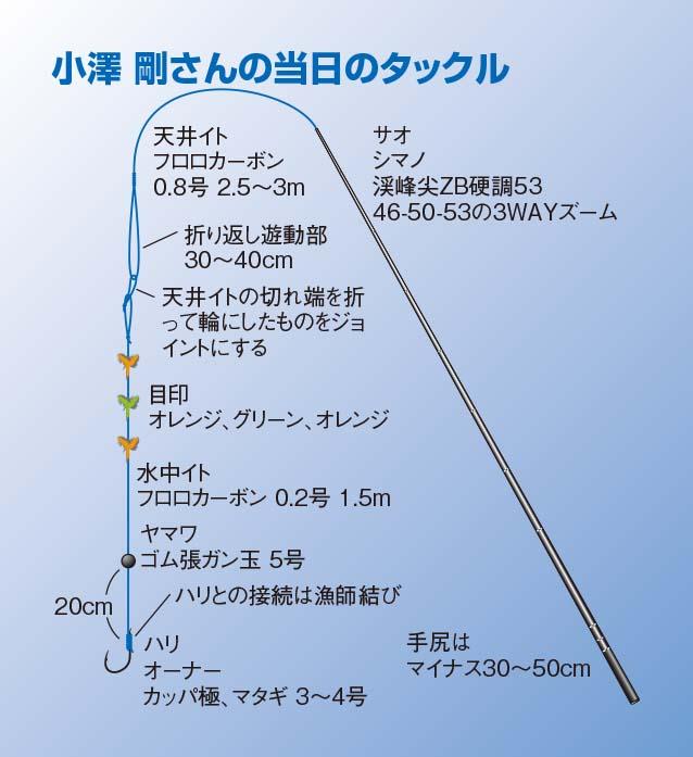 p024-028 tackle 01 ozawa