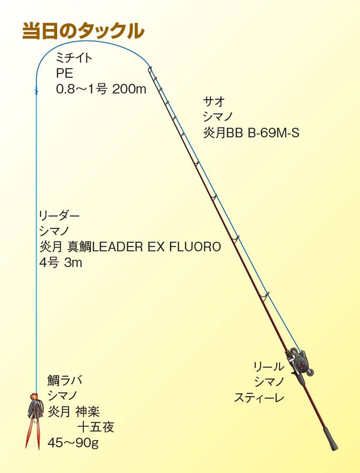 p116-121-02-2tackle