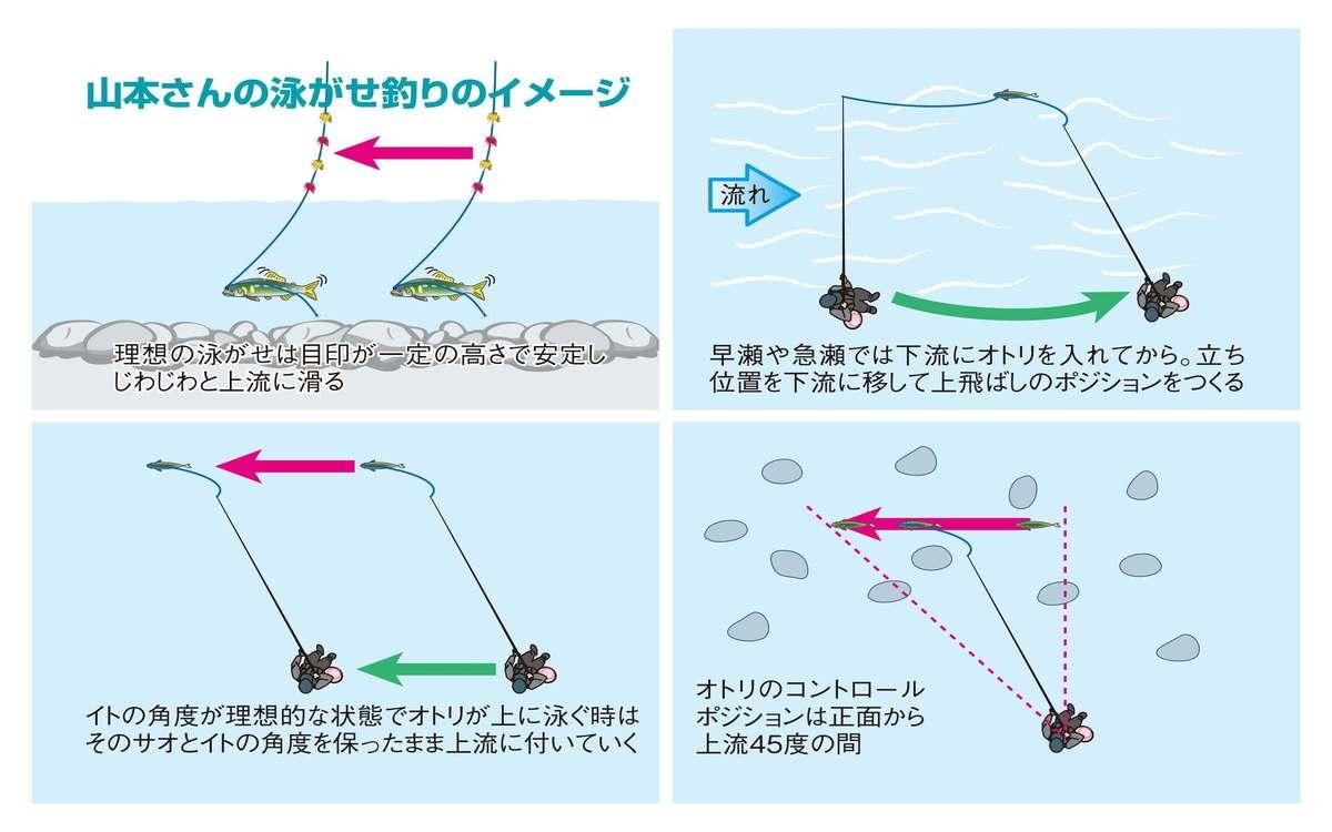 024-027yamamoto-takayoshi_cs6 (1)