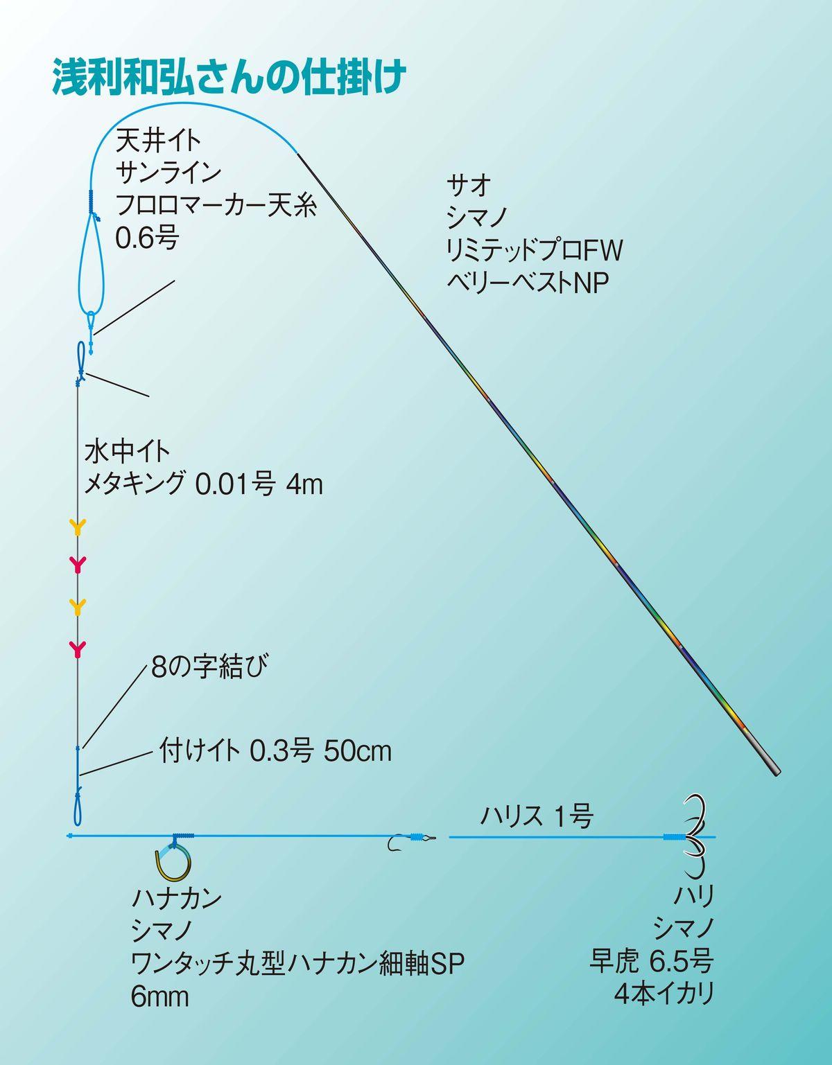 028-031kozagawa-metaking_cs6 (1)