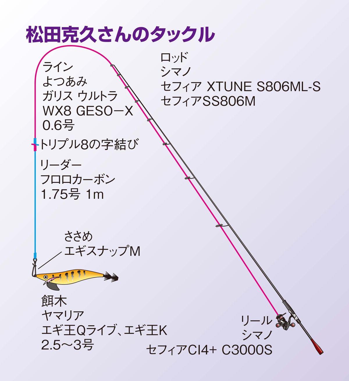 024-027jyouetsu-eging_cs6 (5)