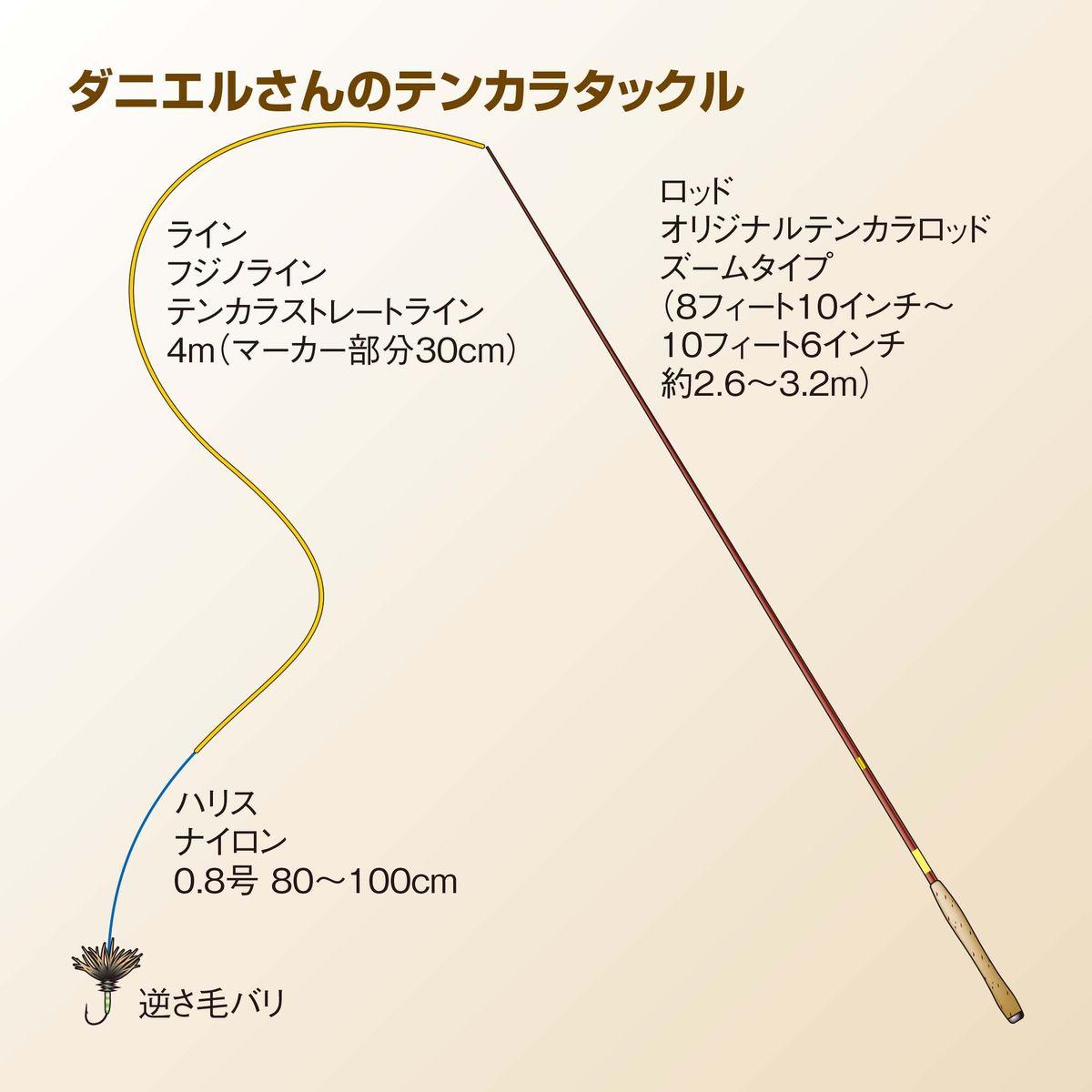 032-036-nagara-tenkara_cs6 (1)