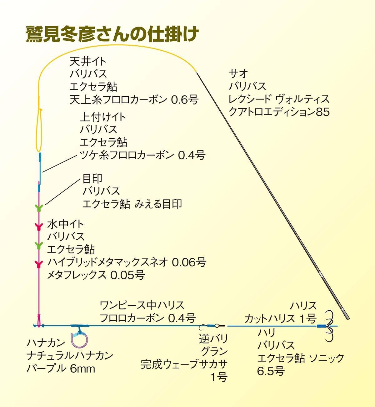 028-033sumi-yoshida_cs6 (1)