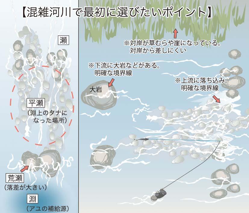 060-063seta-asakawa-image2