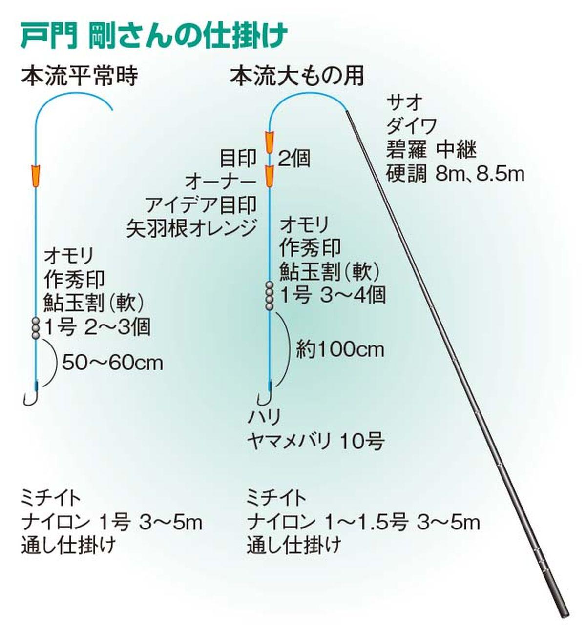 iwana-kityotsugawa1607