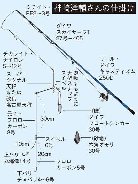 karei-kanagawa1605