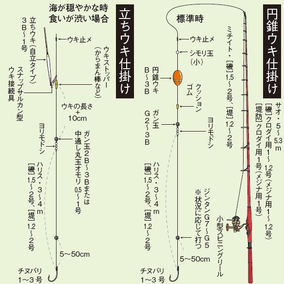 kurodai-uchibou1605